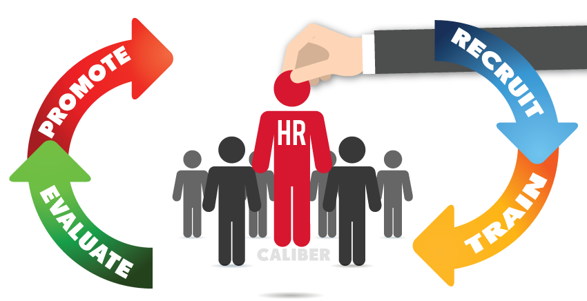 the support of society of human resource management to hr professionals and non hr professionals Human resources (hr) professionals generally work in offices, and the majority of them work full-time some hr professionals travel to attend job fairs over the next decade, the number of human resource (hr) specialists is expected to increase faster than average for all occupations, especially.