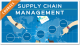 Advanced Certificate In Supply Chain Management & Logistics